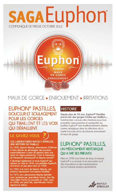 euphon_pastilles_recto